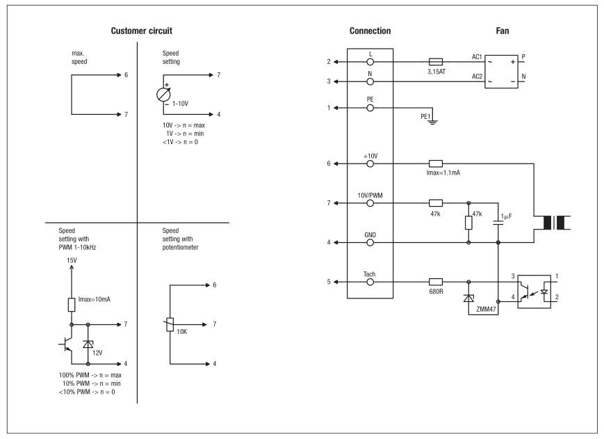 Wyprowadzenie przewodów z wentylatora. Sterowanie EC (źródło: www.ebmpapst.pl)