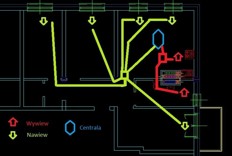 Schemat rozprowadzenia przewodów